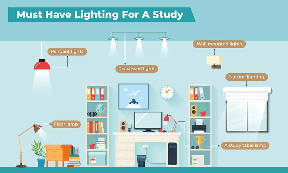 best lighting for study room with study room lights