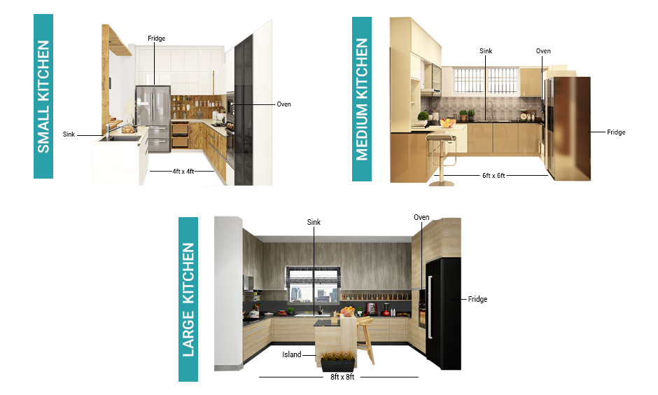 U shaped kitchen or c shaped kitchen with walls of cabinetry