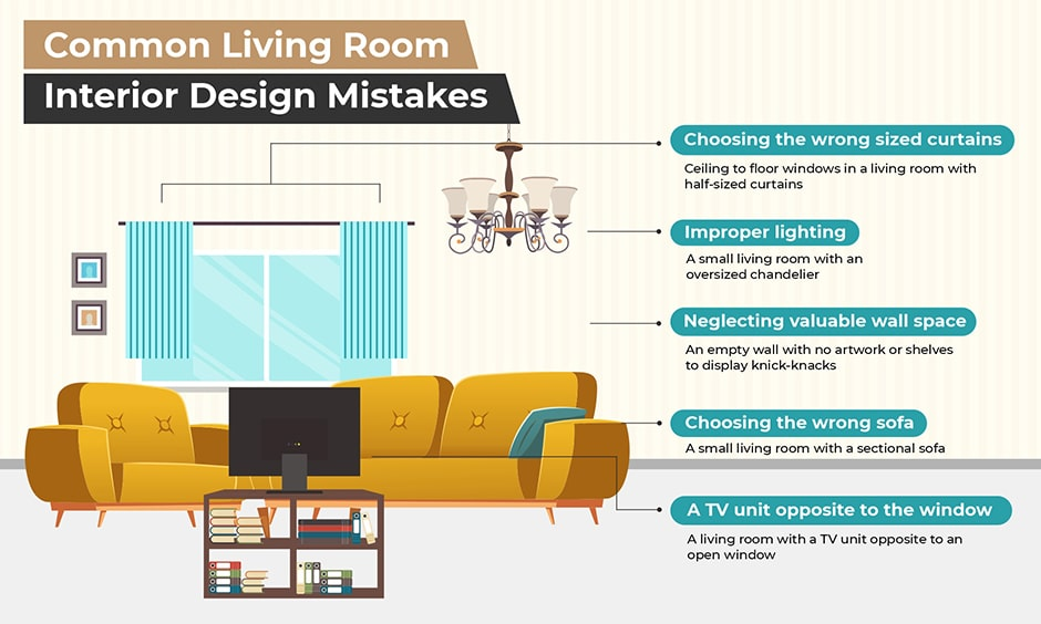 Common living room design mistakes