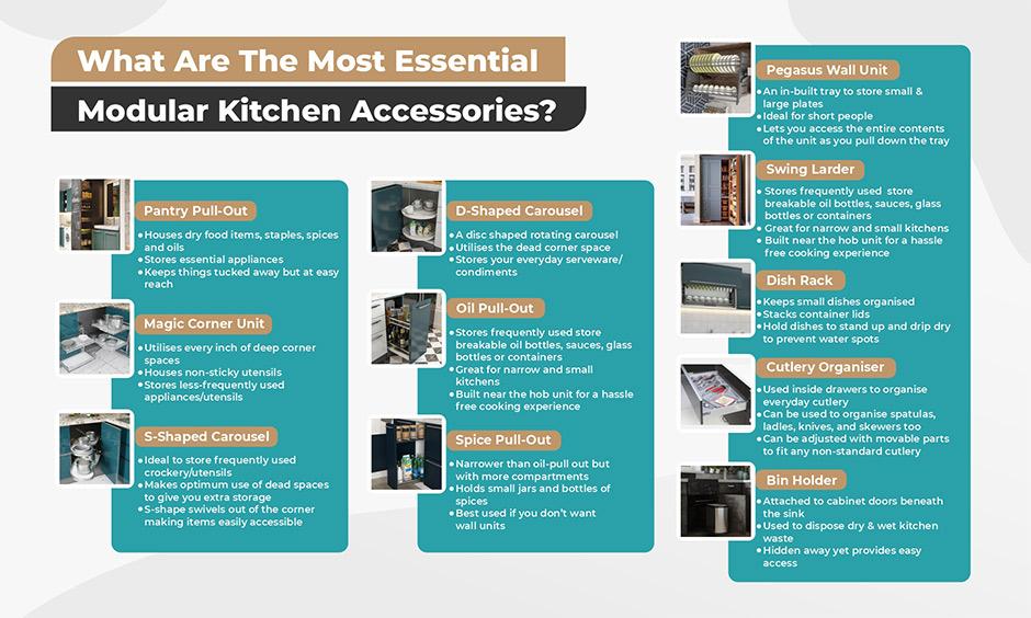 Kitchen accessories to maximise storage space in your modular kitchen